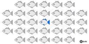 account-based marketing visualization