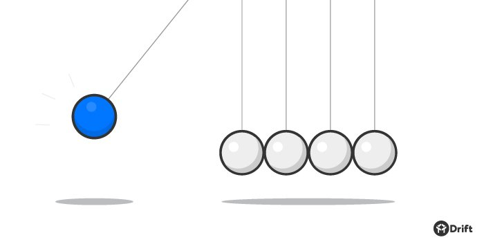 momentum-maker-vs-perfectionist