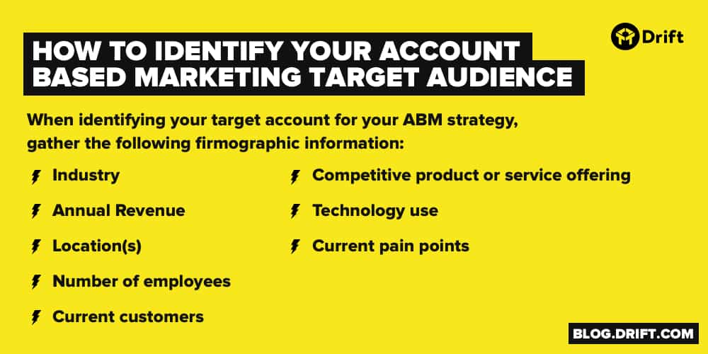 How to Identify ABM Target Audience
