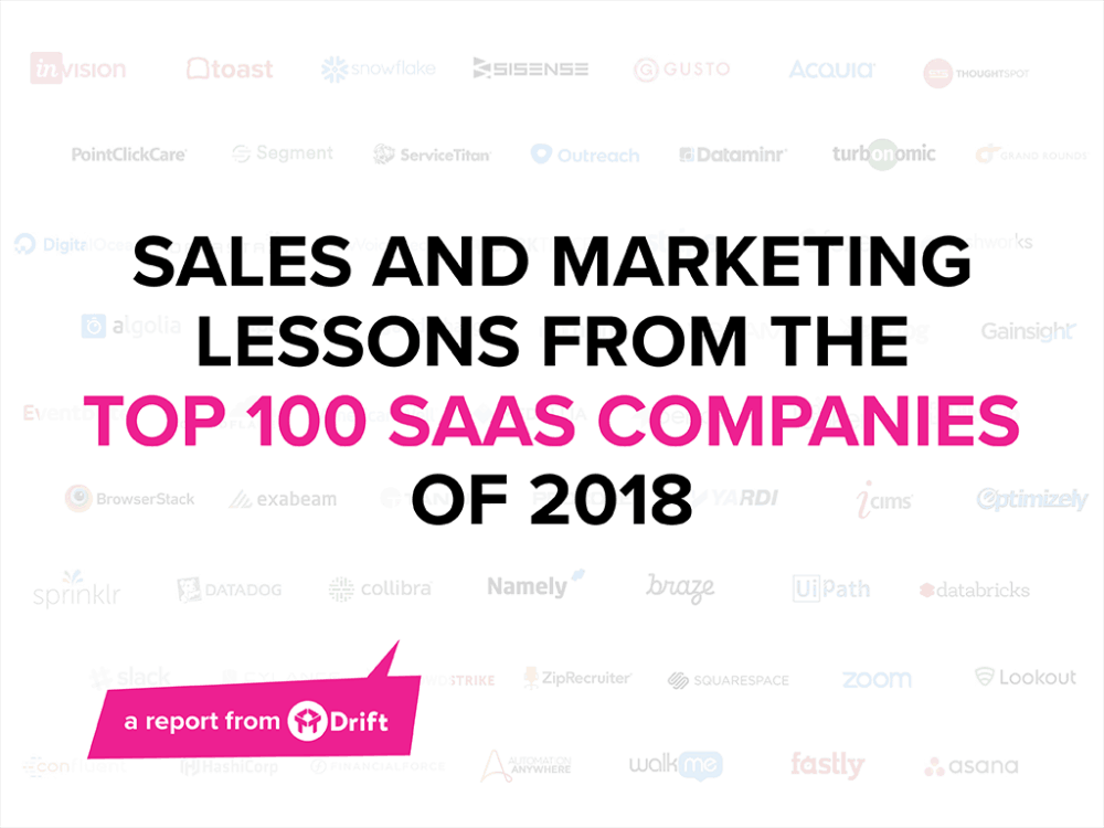Forbes Cloud 100 Sales & Marketing