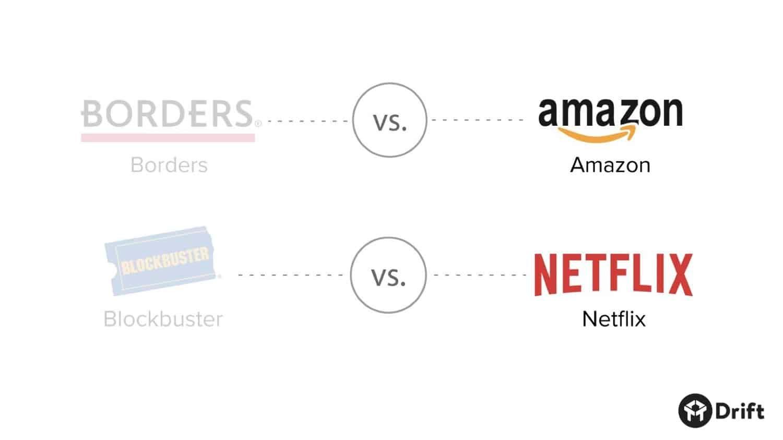 Borders vs Amazon