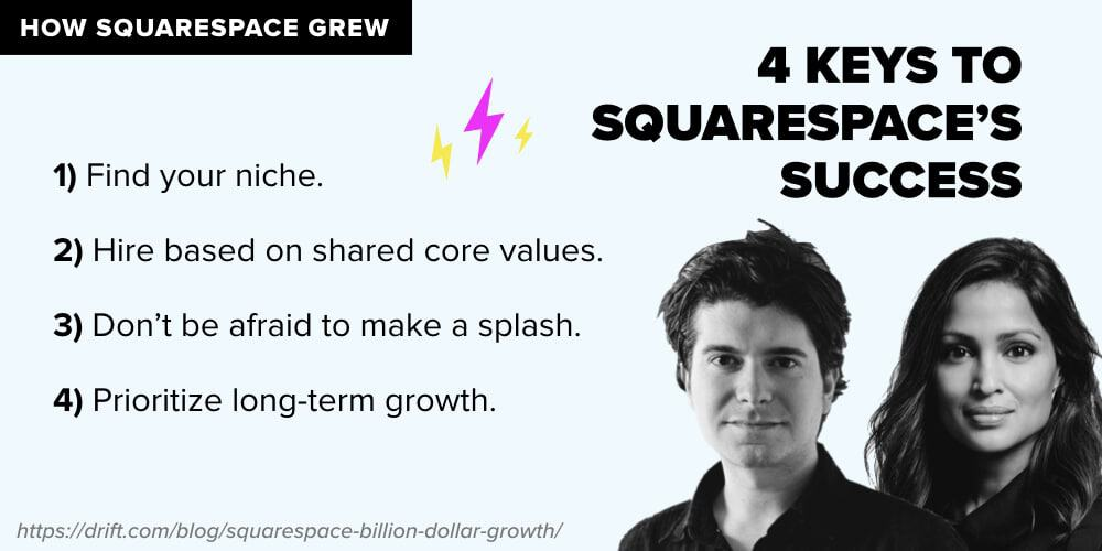 Keys to Squaresace success