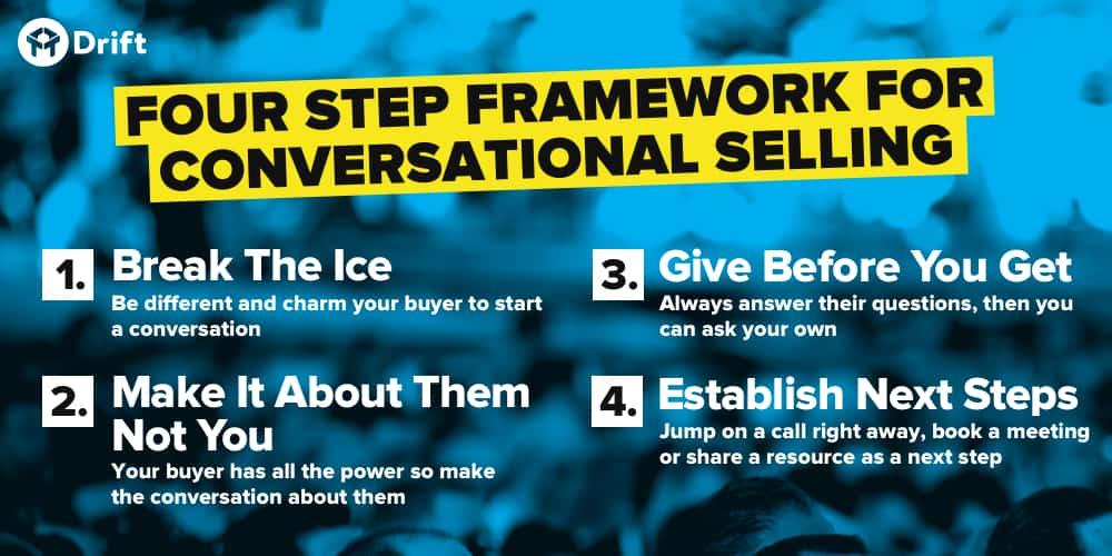 4 step conversational selling framework