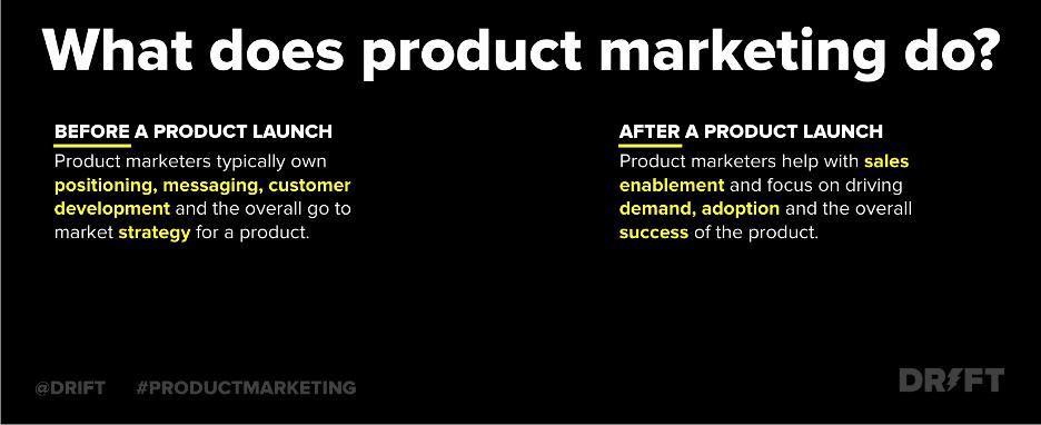 responsabilidades de marketing do produto