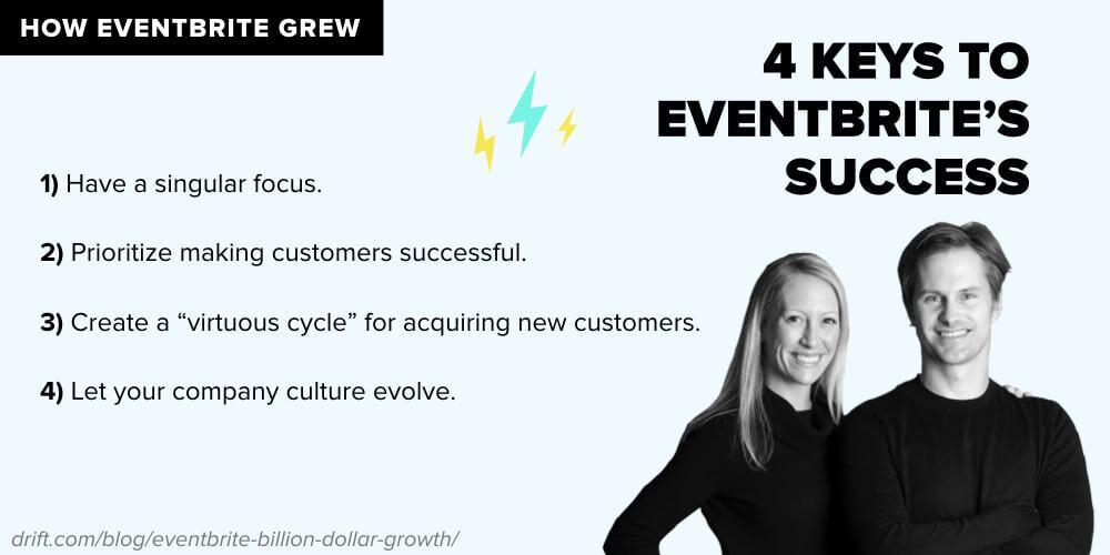 Eventbrite billion dollar growth summary