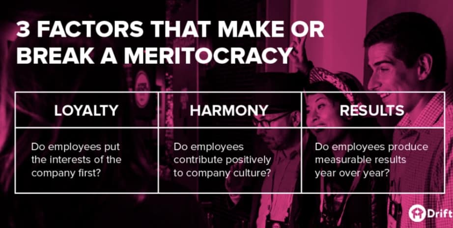 Drift Meritocracy