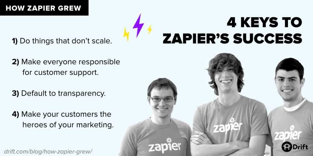 How Zapier grew