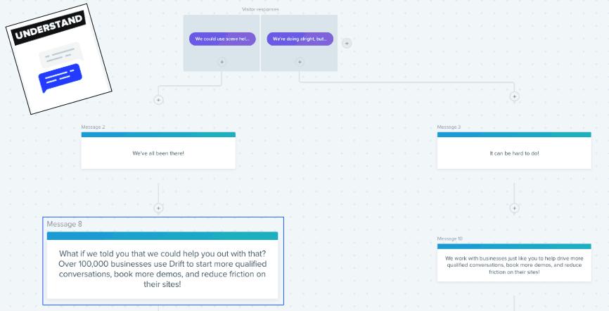 Conversational Marketing Blueprint_Understand
