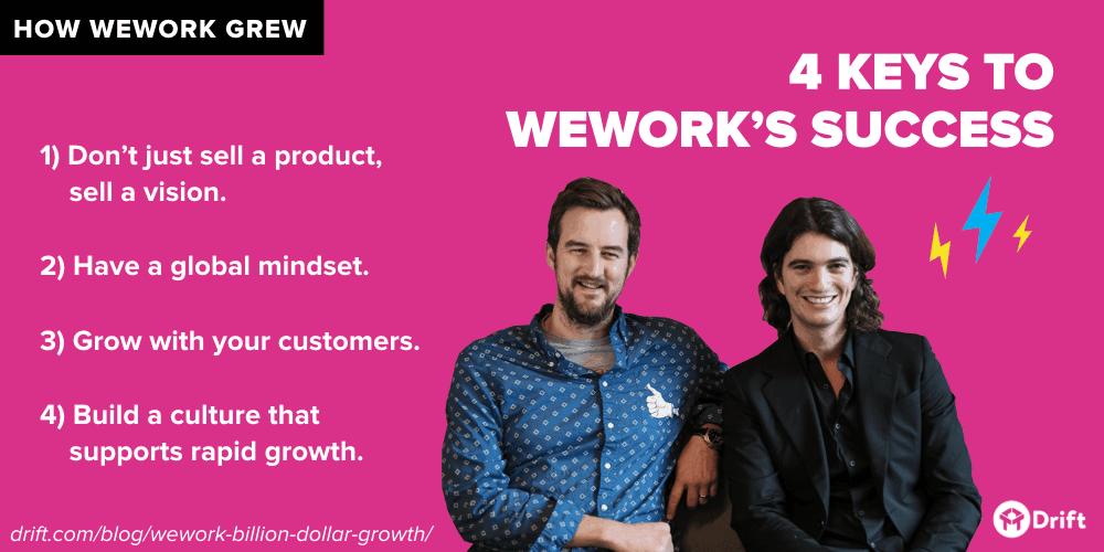 WeWork four keys to billion dollar growth