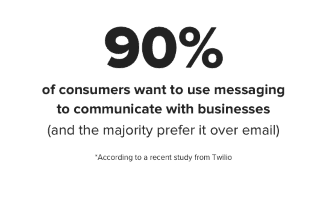consumers want to use messaging