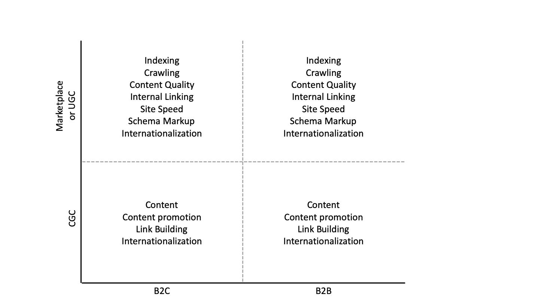 SEO-Scale-Grid-focus