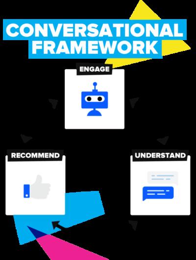 conversational framework by drift