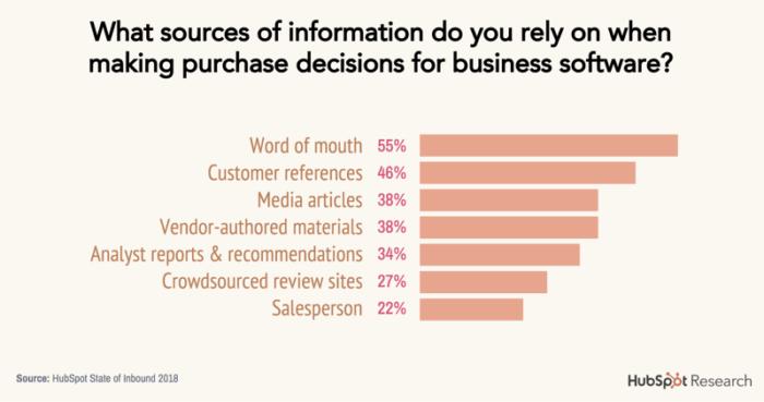 information-sources-biz-software