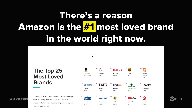 25-loved-brands