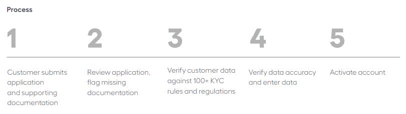 customer-workflow