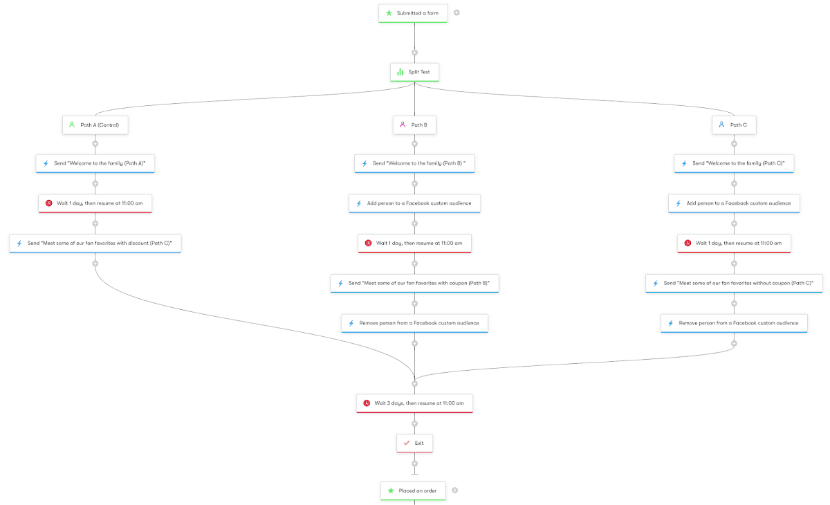overall-workflow