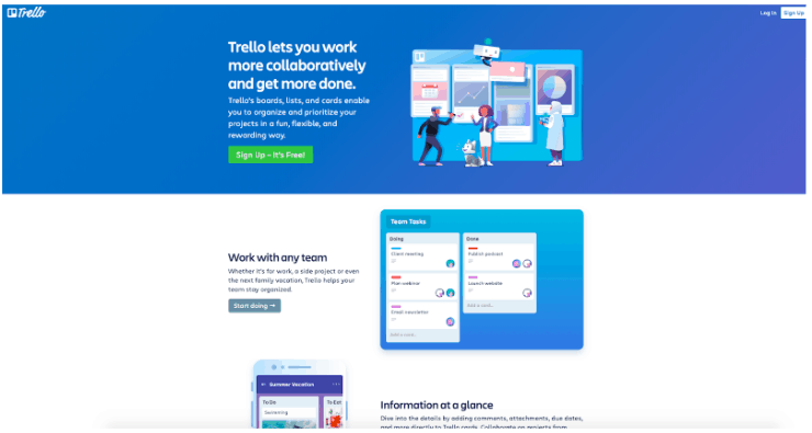 trello lead generation landing page
