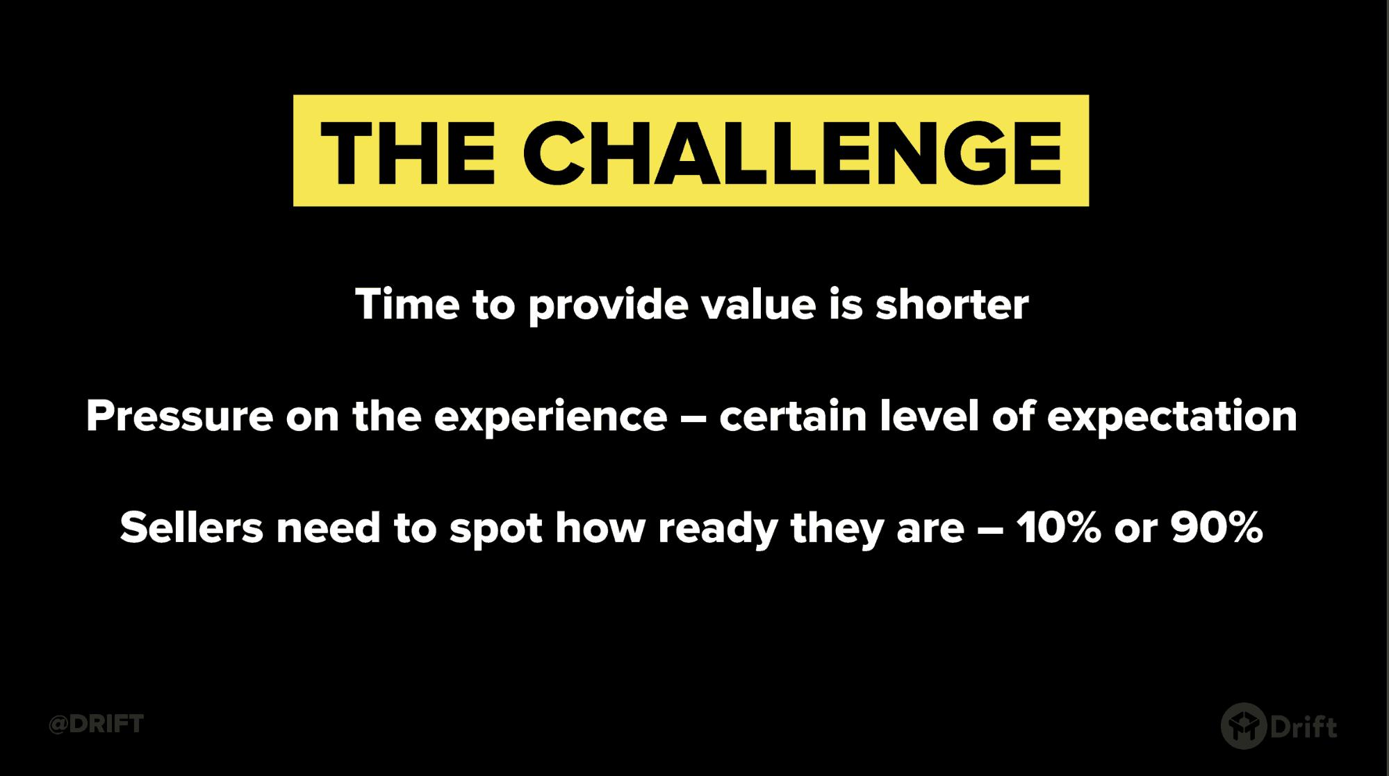 Sales challenges
