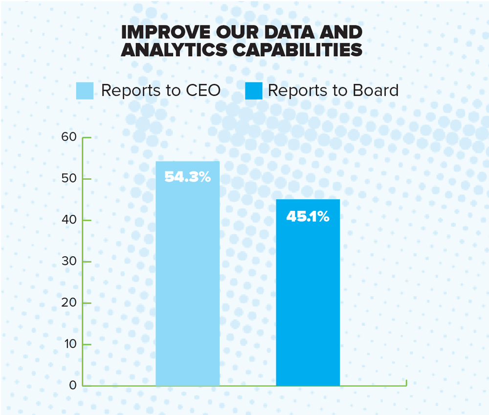 MarketingReport_improvement