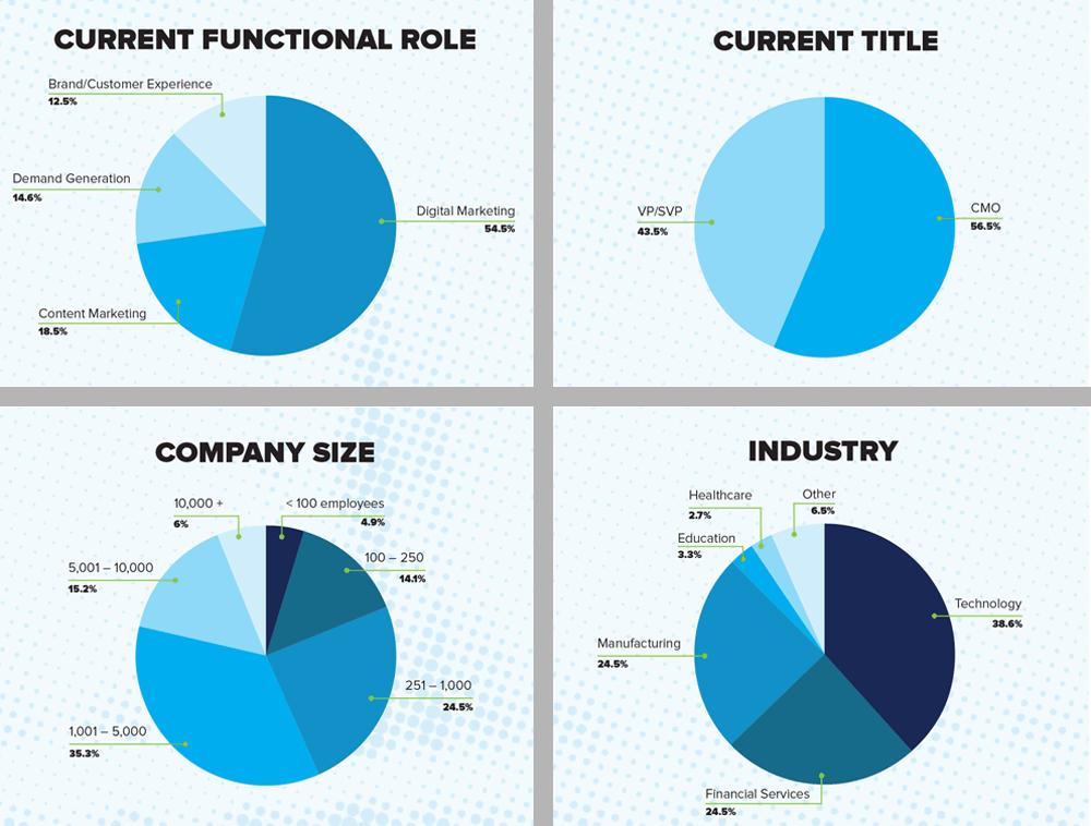 MarketingReport_Demographics