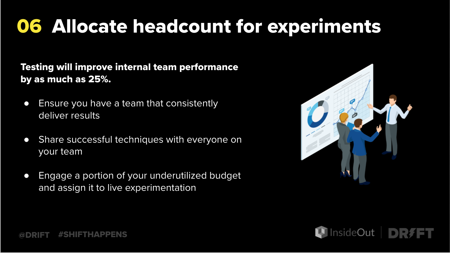 how to improve sales performance with experiments