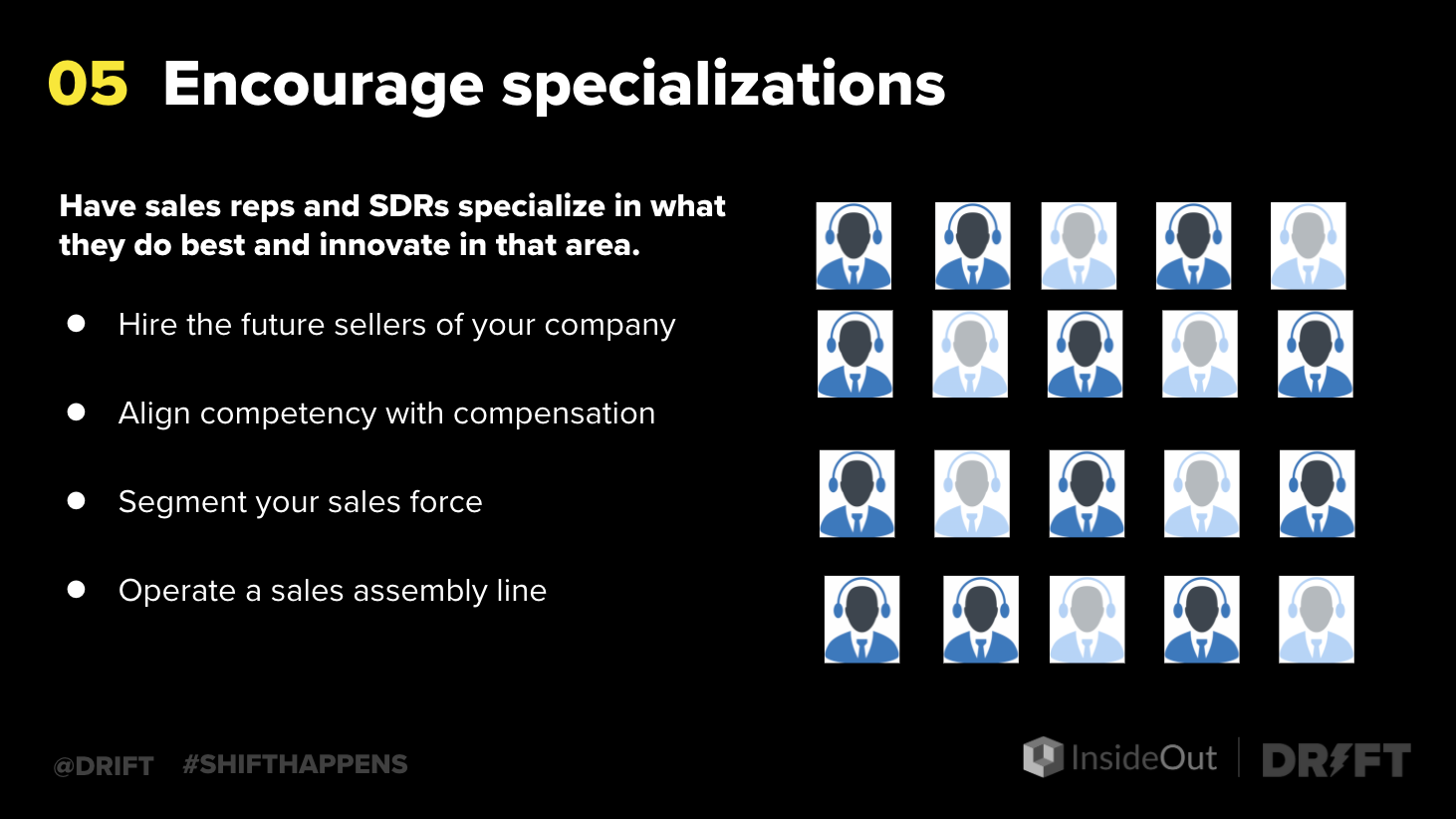 improve sales performance with specializations
