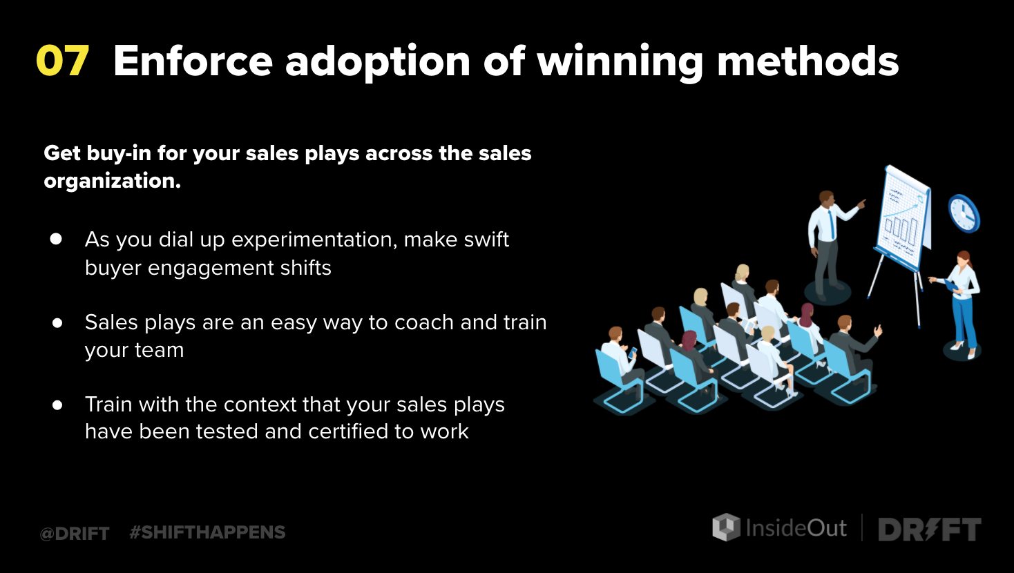 improve sales performance to win