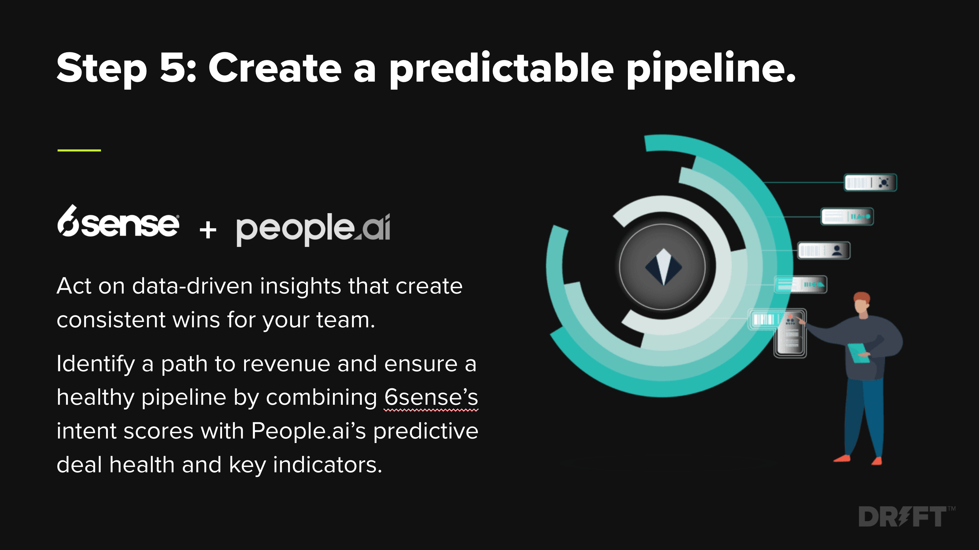 predictable pipeline with ABE