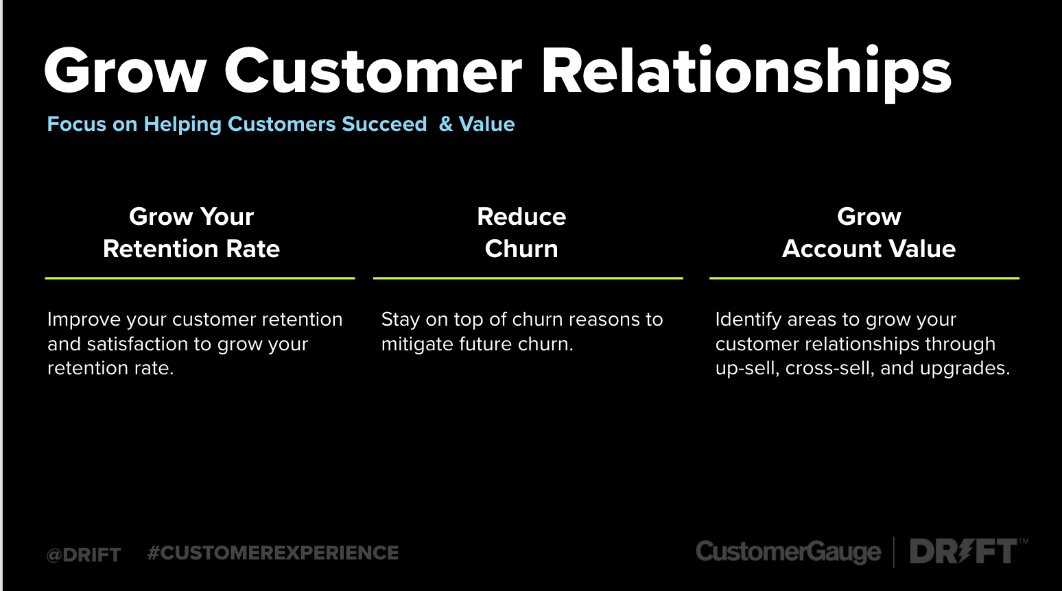 how to improve marketing roi and grow customer relationships