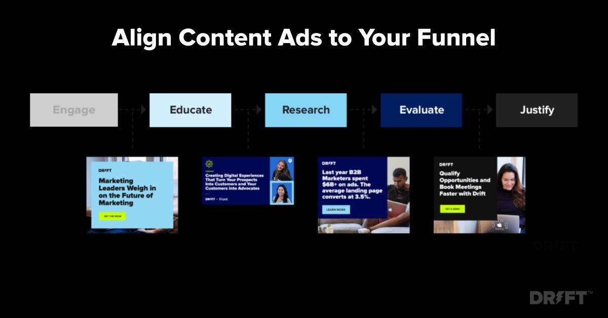 content strategy and advertising