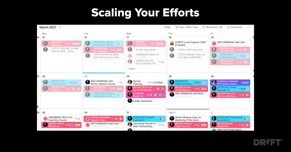 Scaling content strategy