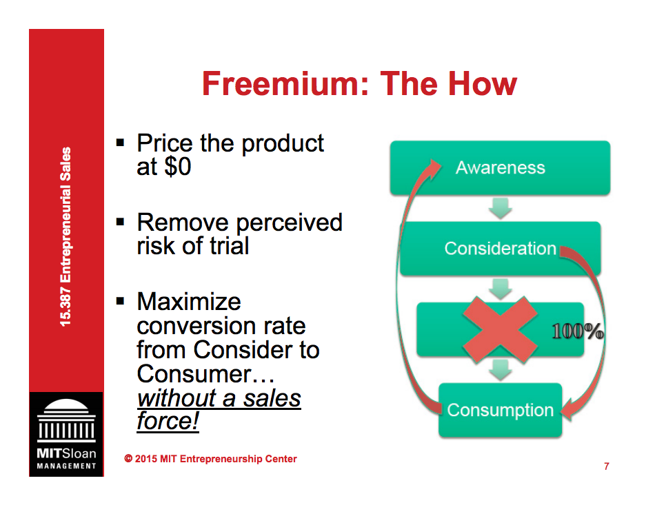 Freemium-Model-MIT-Sloan.png
