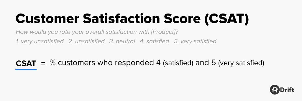 CSAT customer satisfaction score