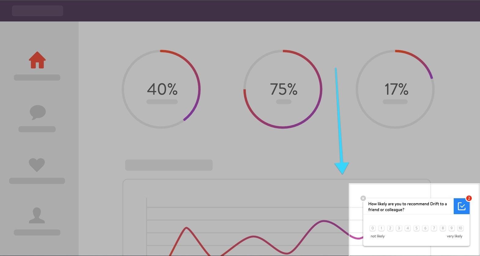 Drift In-App NPS