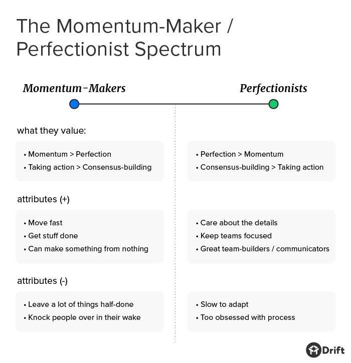 momentum-vs-perfection.jpg