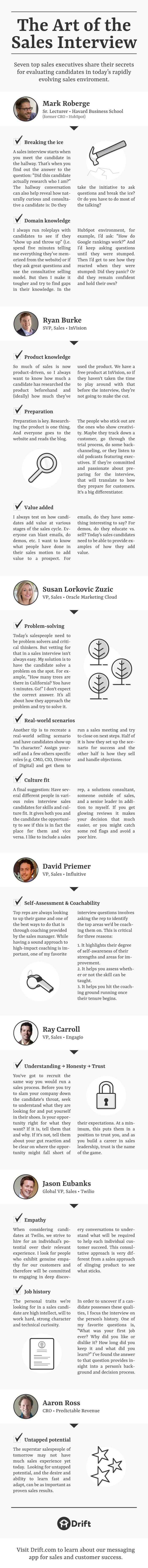sales-interview-infographic-v1_mini.jpg
