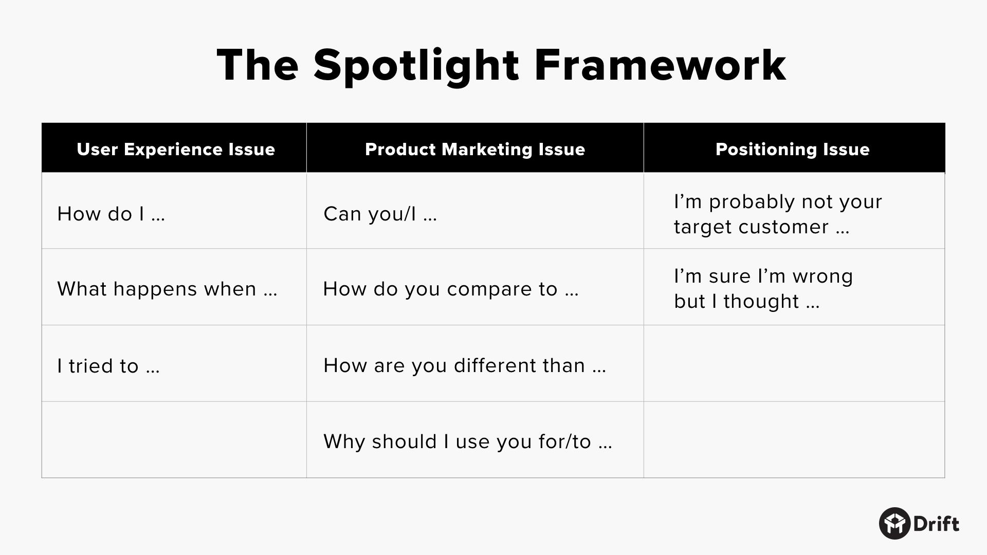 spotlight-framework-new.png.001.png