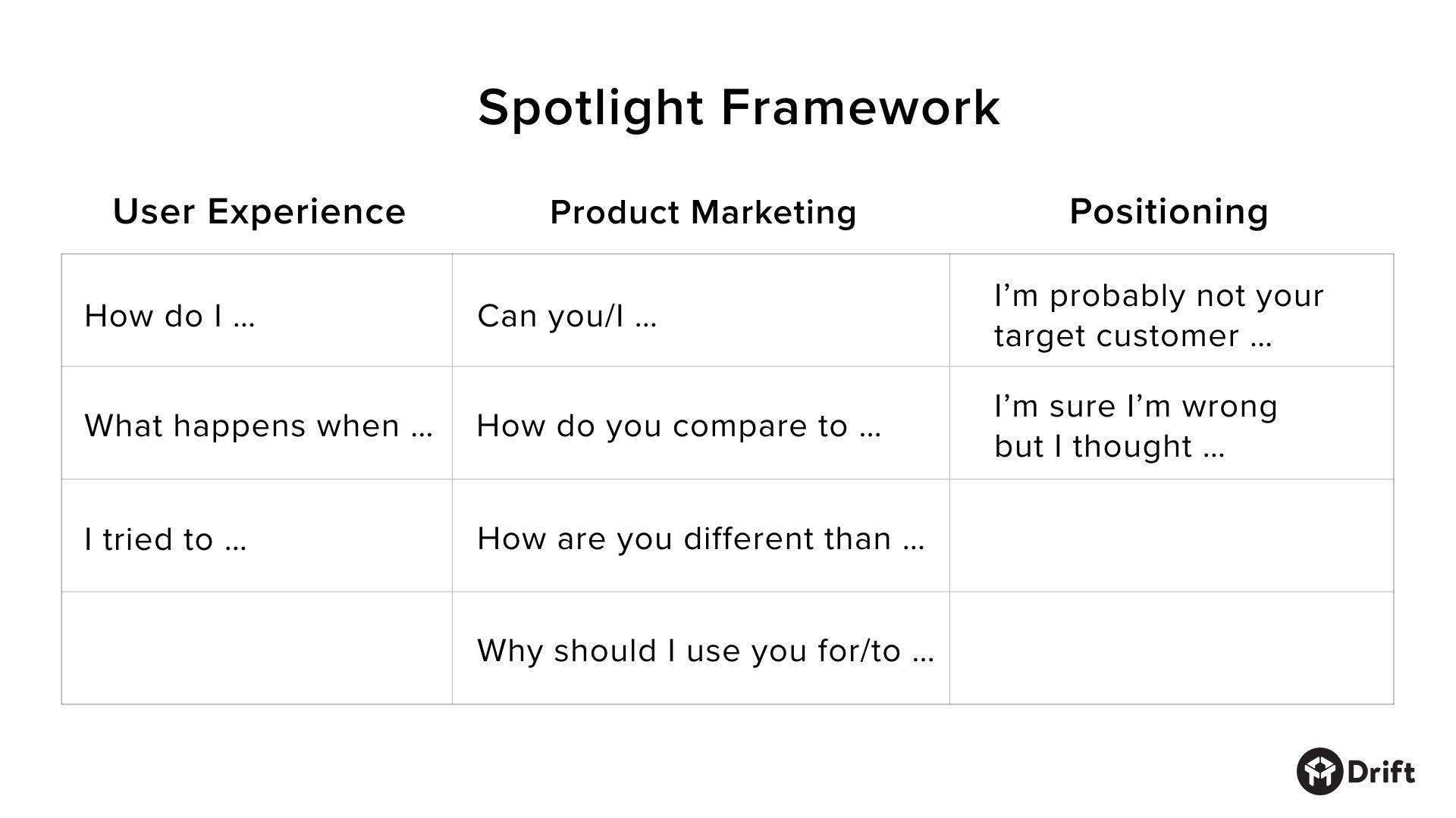 spotlight-framework.001.jpeg